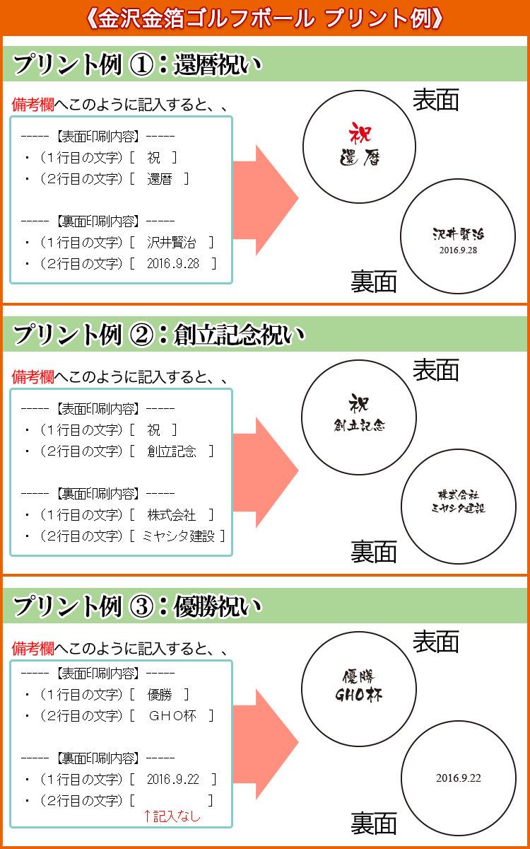 サンプル表